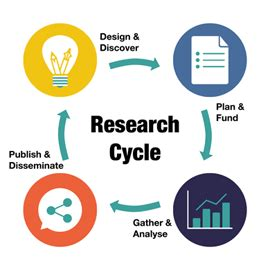 What is literature review in research process